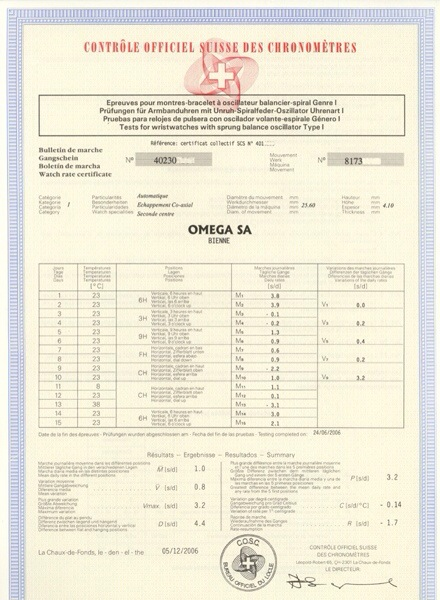 Omega-Cosc-certification