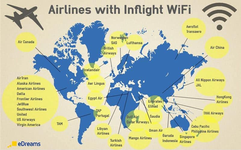 Airlines-with-inflight-wifi-internet