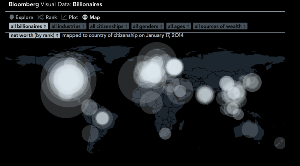 Location of richest people