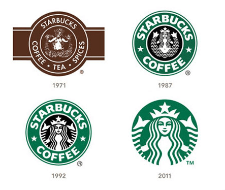 Starbucks Logo  Design and History  Dineshcom