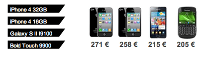 phone prices argus du mobile