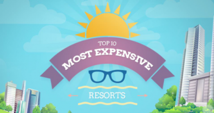 Top 10 most expensive resorts in the world.