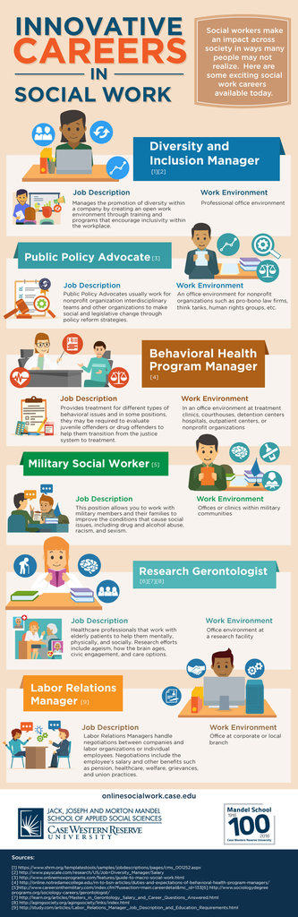 infographic-careers-in-social-work