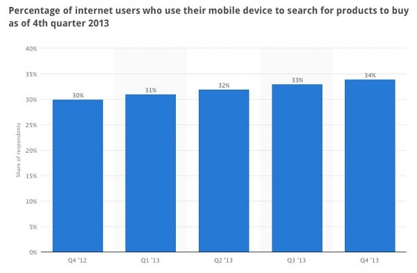 Internet-users-via-mobile-2013