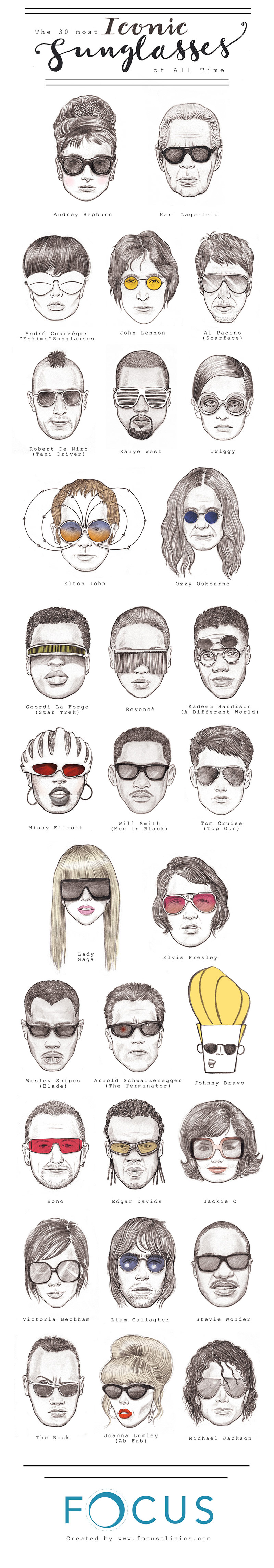 most-iconic-sun-glasses