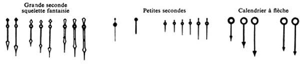Watch-hands-types-4