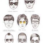 The 30 Most Iconic Sun-glasses of all time [Infographics]