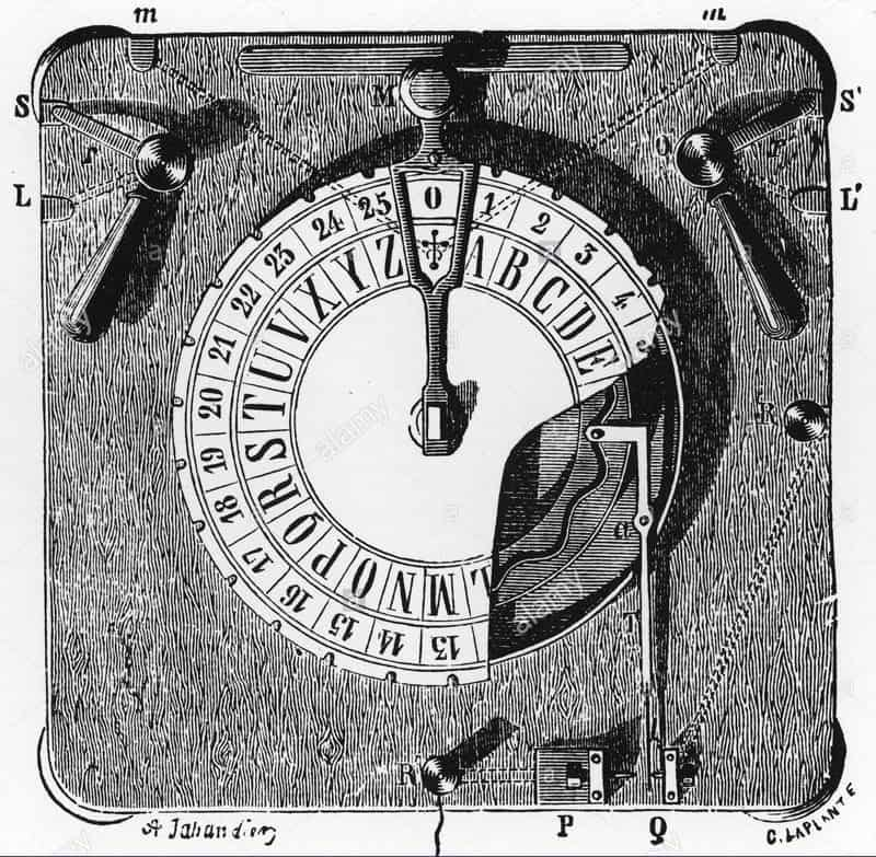 transmitter-of-early-model-of-breguet-dial-telegraph